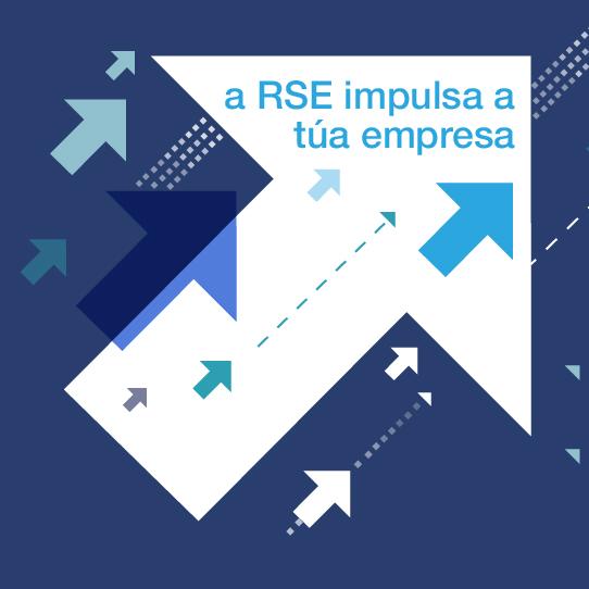 Módulo 2: RSE & Competitividade